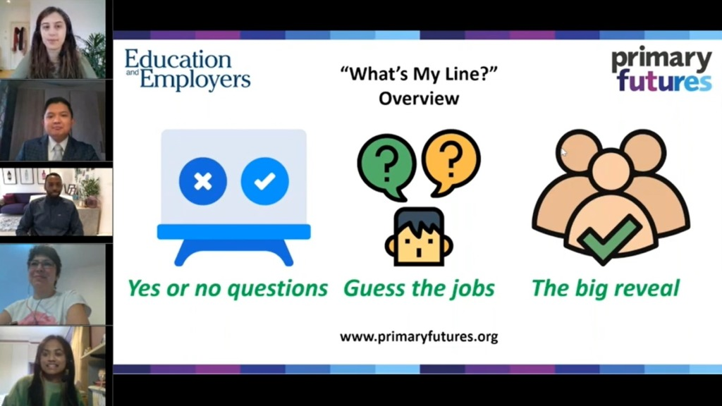 """Webinar screen with volunteer and hosts' videos on the left-hand side. Slide with """"what's my line overview""""."""